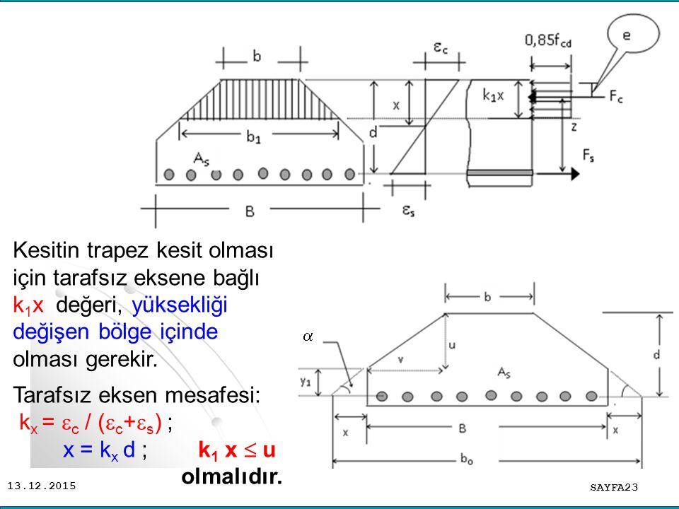 Tarafsız eksen mesafesi: kx = c / (c+s) ; x = kx d ; k1 x  u
