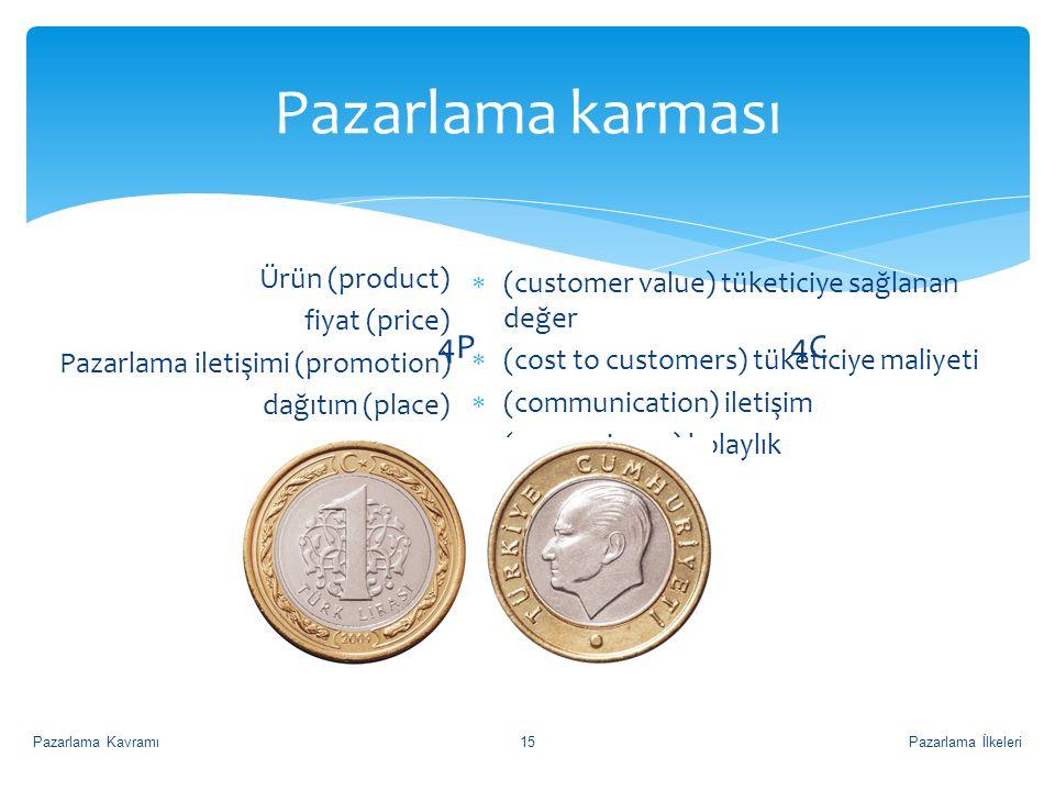 Pazarlama karması Ürün (product) fiyat (price) Pazarlama iletişimi (promotion) dağıtım (place) (customer value) tüketiciye sağlanan değer.
