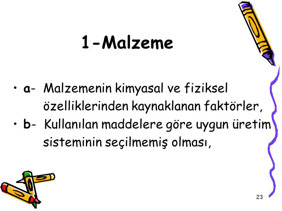 1-Malzeme a- Malzemenin kimyasal ve fiziksel