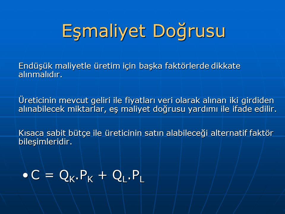 Eşmaliyet Doğrusu C = QK.PK + QL.PL