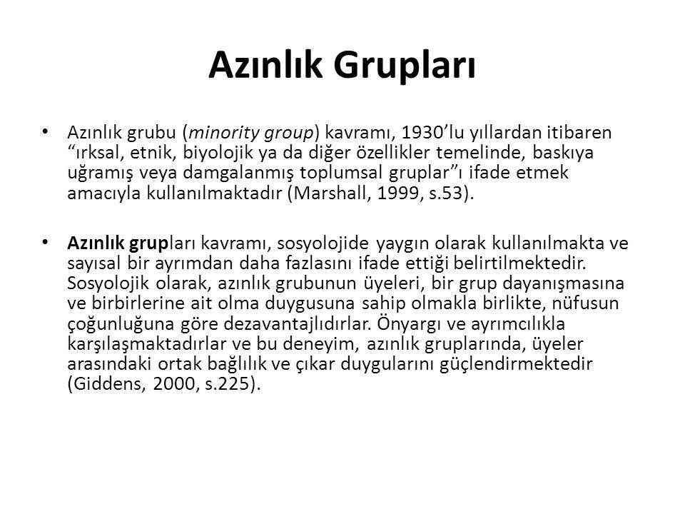 Azınlık Grupları