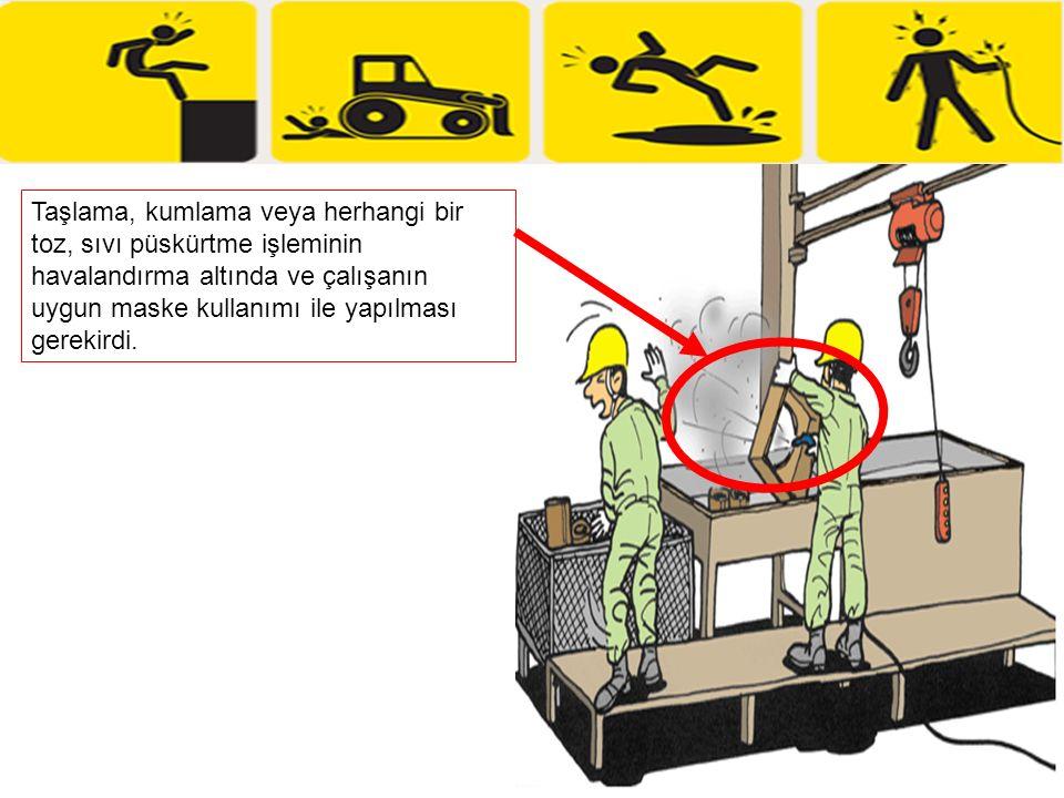 Taşlama, kumlama veya herhangi bir toz, sıvı püskürtme işleminin havalandırma altında ve çalışanın uygun maske kullanımı ile yapılması gerekirdi.