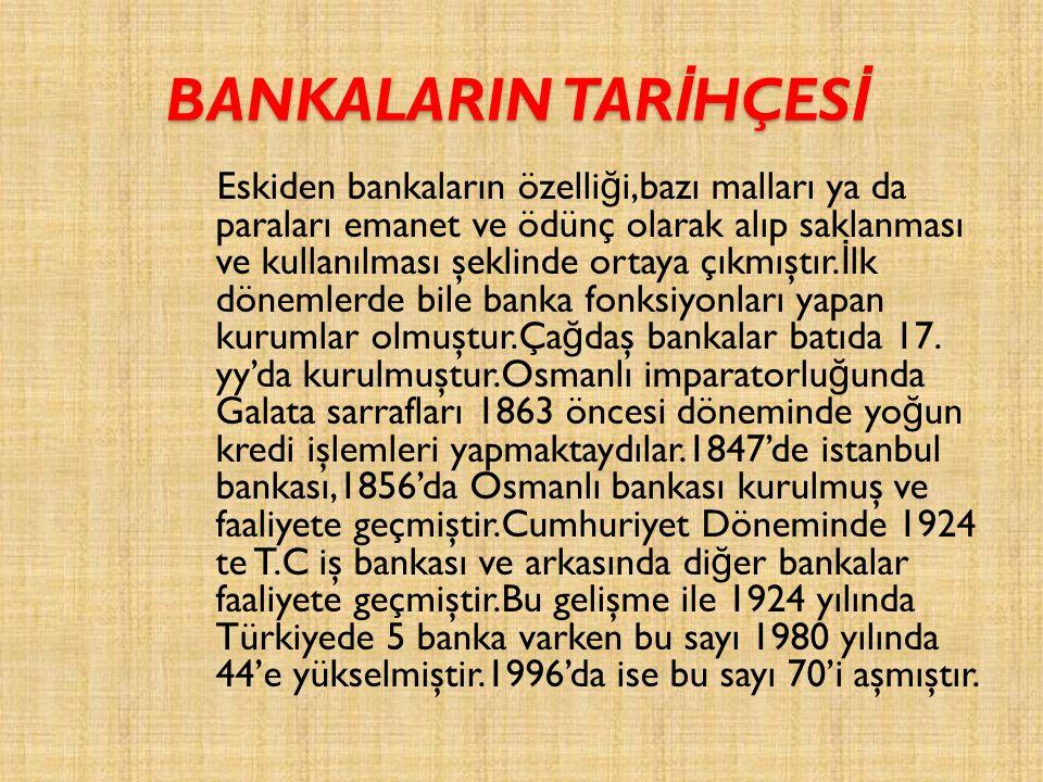 BANKALARIN TARİHÇESİ