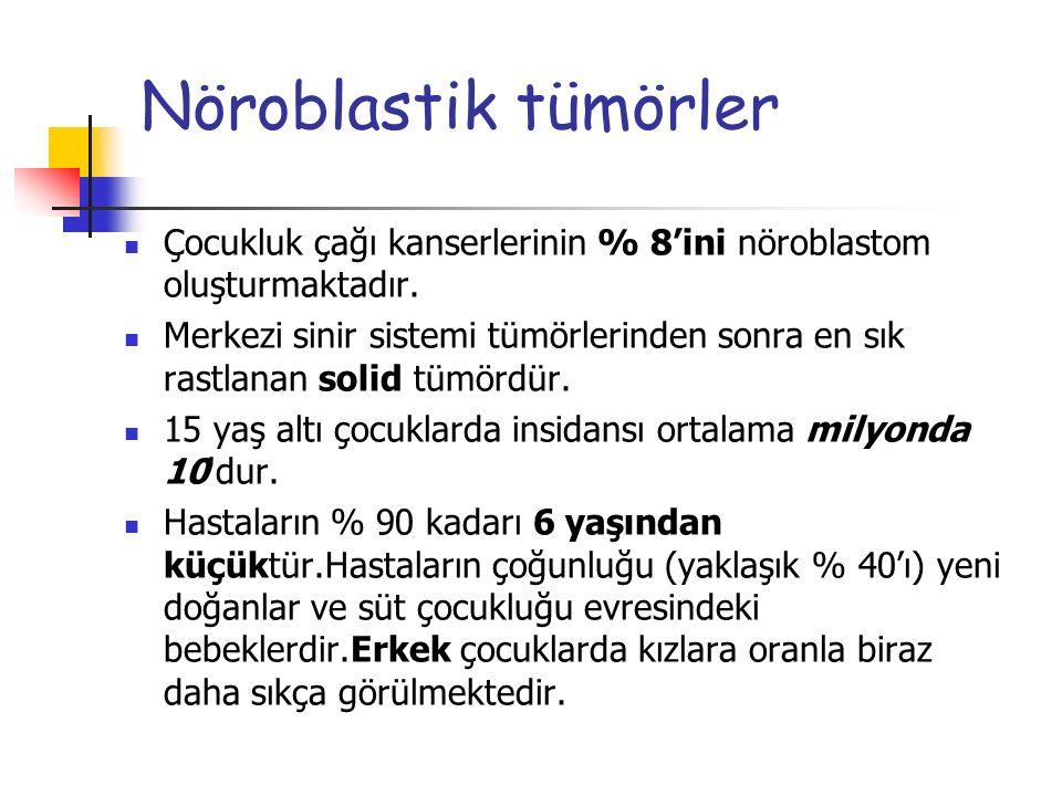 Nöroblastik tümörler Çocukluk çağı kanserlerinin % 8'ini nöroblastom oluşturmaktadır.