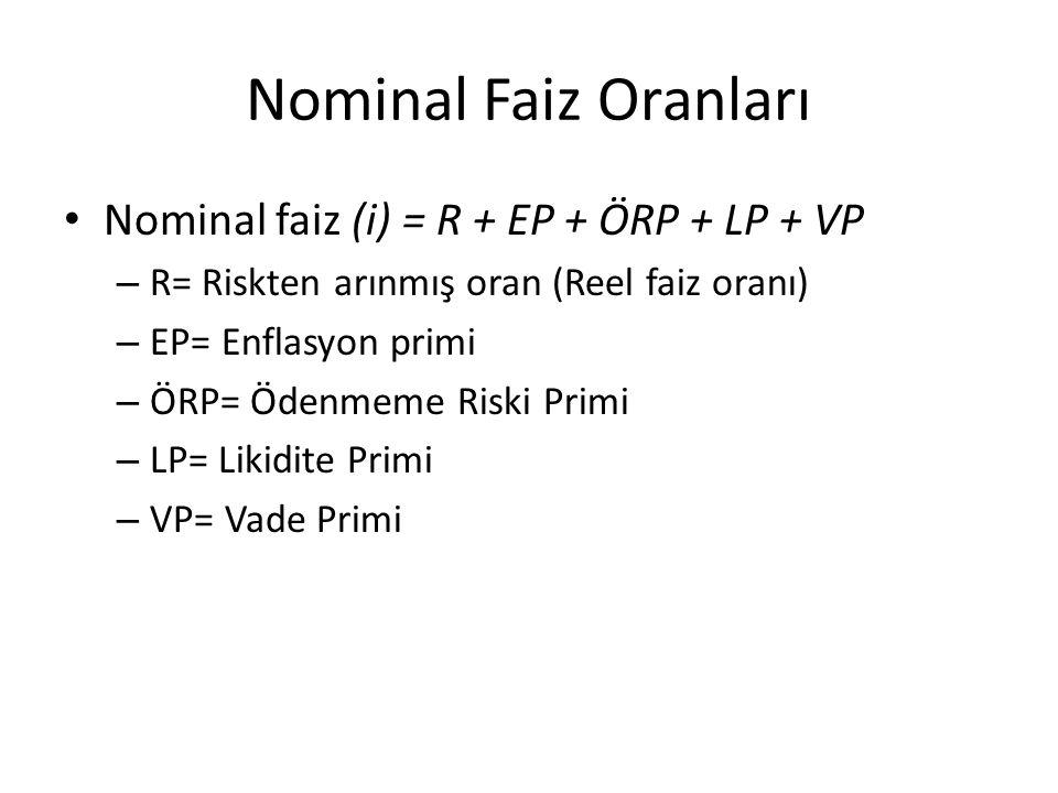 Nominal Faiz Oranları Nominal faiz (i) = R + EP + ÖRP + LP + VP