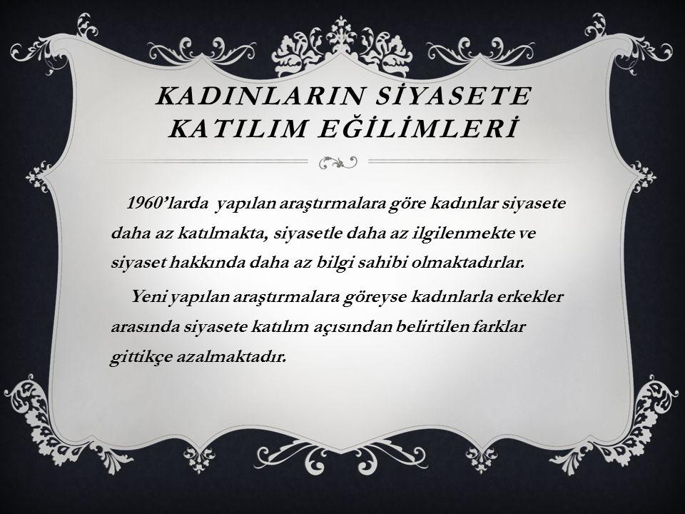 KADINLARIN SİYASETE KATILIM EĞİLİMLERİ