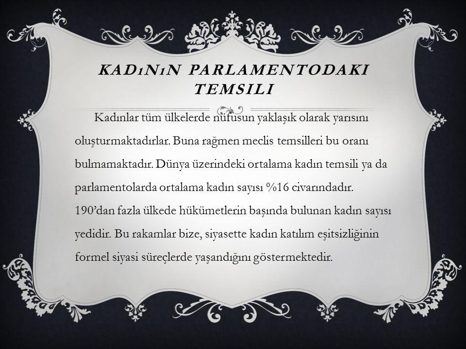 Kadının Parlamentodaki Temsili