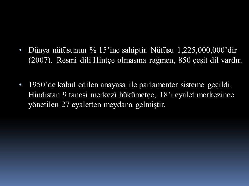 Dünya nüfûsunun % 15'ine sahiptir. Nüfûsu 1,225,000,000'dir (2007)