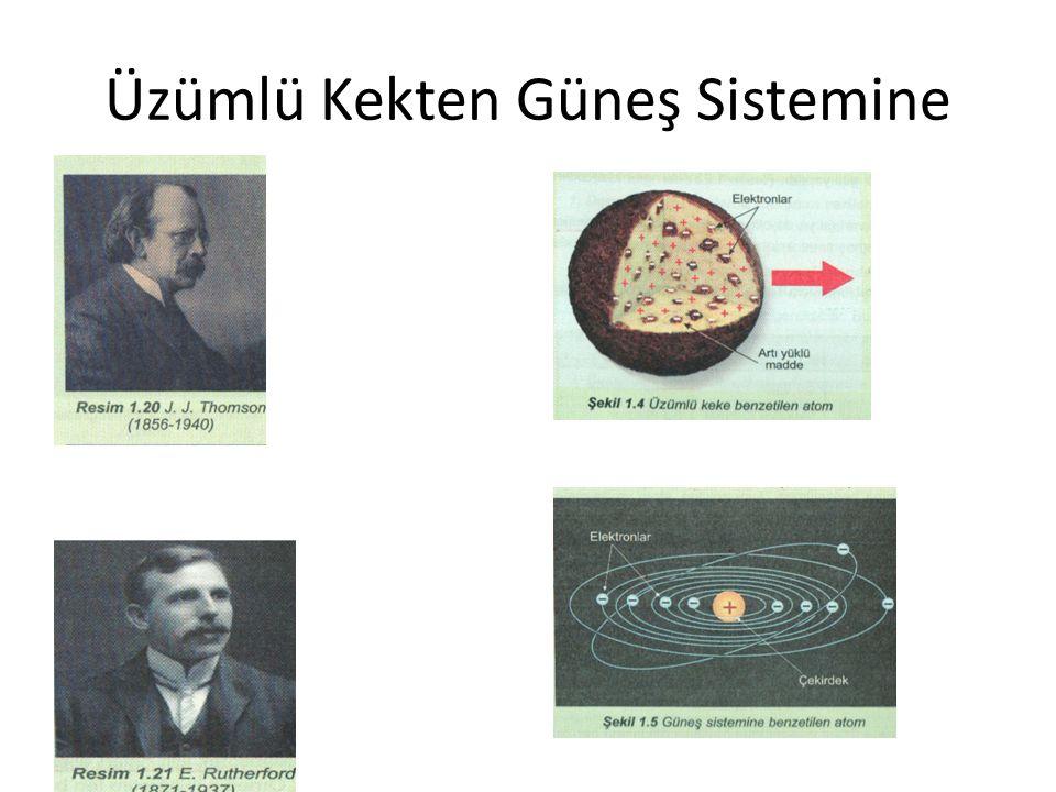 Üzümlü Kekten Güneş Sistemine