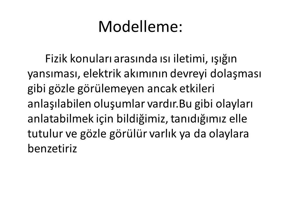 Modelleme:
