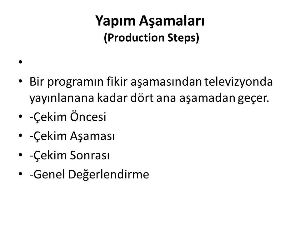 Yapım Aşamaları (Production Steps)