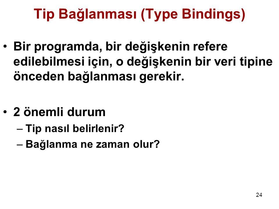 Tip Bağlanması (Type Bindings)