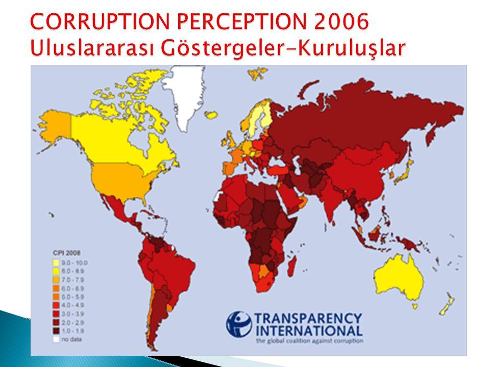 CORRUPTION PERCEPTION 2006 Uluslararası Göstergeler-Kuruluşlar