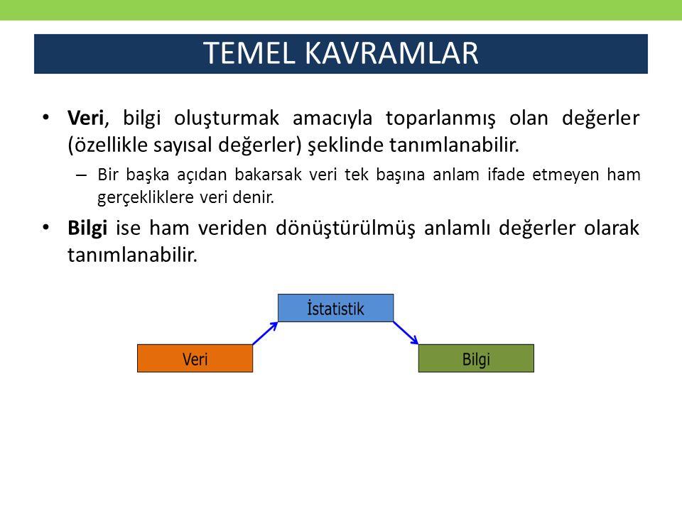 TEMEL KAVRAMLAR Veri, bilgi oluşturmak amacıyla toparlanmış olan değerler (özellikle sayısal değerler) şeklinde tanımlanabilir.