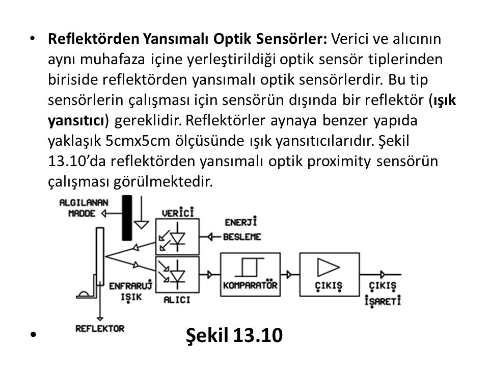 Reflektörden Yansımalı Optik Sensörler: Verici ve alıcının aynı muhafaza içine yerleştirildiği optik sensör tiplerinden biriside reflektörden yansımalı optik sensörlerdir. Bu tip sensörlerin çalışması için sensörün dışında bir reflektör (ışık yansıtıcı) gereklidir. Reflektörler aynaya benzer yapıda yaklaşık 5cmx5cm ölçüsünde ışık yansıtıcılarıdır. Şekil 13.10'da reflektörden yansımalı optik proximity sensörün çalışması görülmektedir.