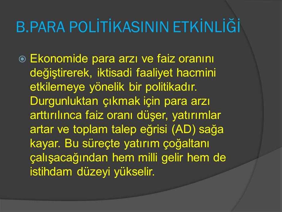 B.PARA POLİTİKASININ ETKİNLİĞİ