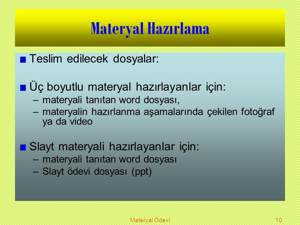 Materyal Hazırlama Teslim edilecek dosyalar: