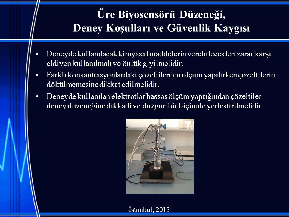 Üre Biyosensörü Düzeneği, Deney Koşulları ve Güvenlik Kaygısı