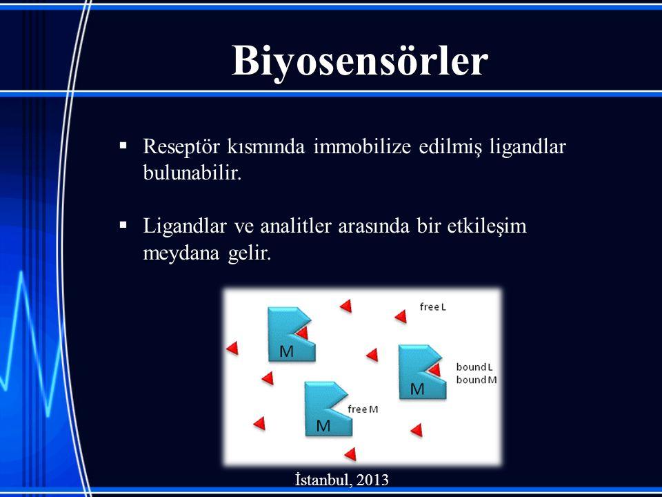 Biyosensörler Reseptör kısmında immobilize edilmiş ligandlar bulunabilir. Ligandlar ve analitler arasında bir etkileşim meydana gelir.