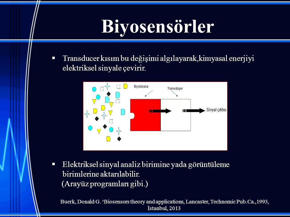 Biyosensörler Transducer kısım bu değişimi algılayarak,kimyasal enerjiyi elektriksel sinyale çevirir.