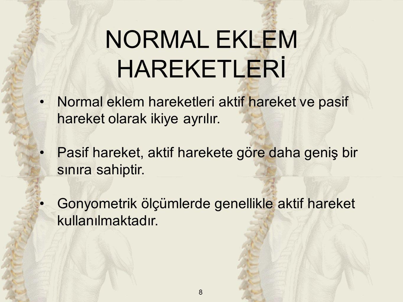 NORMAL EKLEM HAREKETLERİ