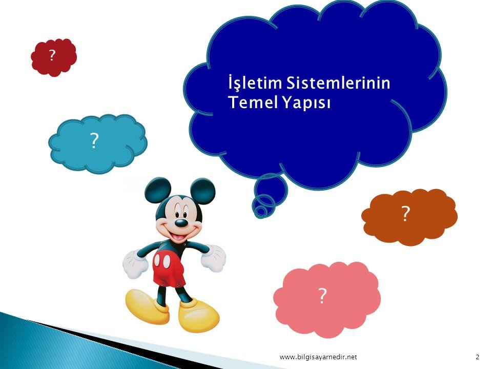 İşletim Sistemlerinin Temel Yapısı www.bilgisayarnedir.net