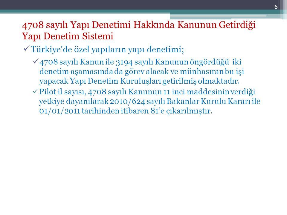 4708 sayılı Yapı Denetimi Hakkında Kanunun Getirdiği Yapı Denetim Sistemi