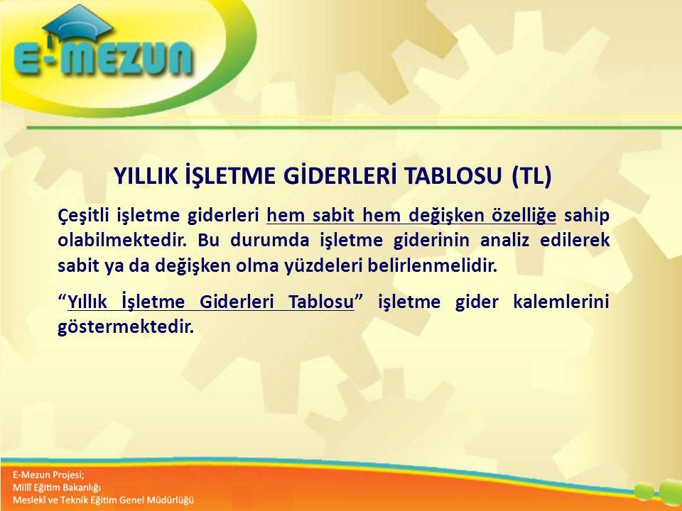 YILLIK İŞLETME GİDERLERİ TABLOSU (TL)