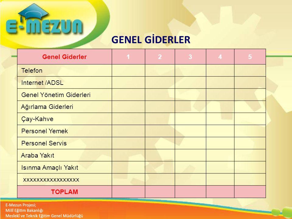GENEL GİDERLER Genel Giderler. 1. 2. 3. 4. 5. Telefon. Internet /ADSL. Genel Yönetim Giderleri.