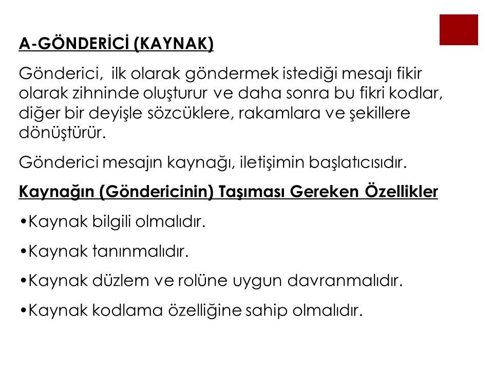 A-GÖNDERİCİ (KAYNAK)