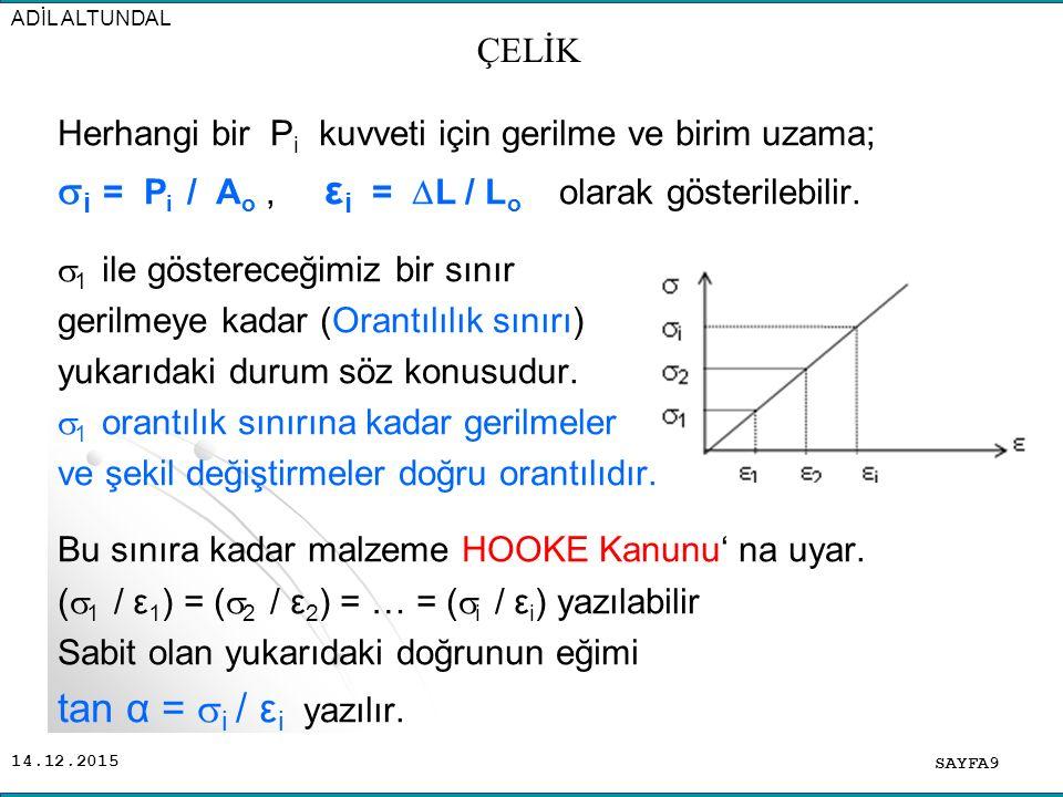 i = Pi / Ao , εi = L / Lo olarak gösterilebilir.