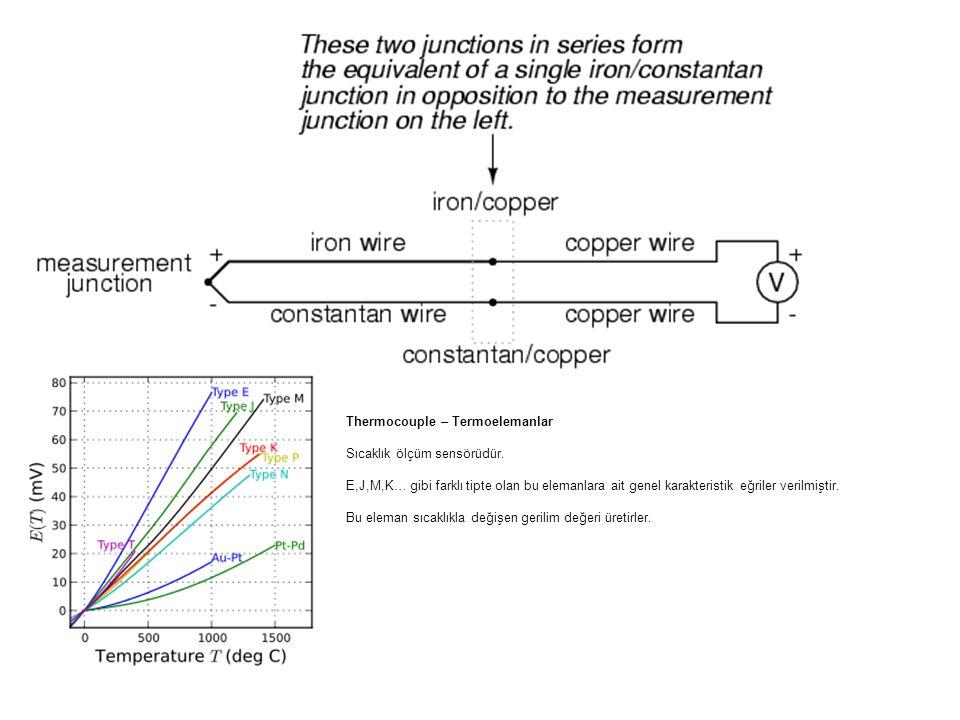 Thermocouple – Termoelemanlar