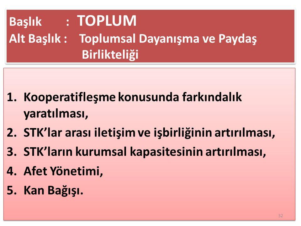Başlık : TOPLUM Alt Başlık : Toplumsal Dayanışma ve Paydaş Birlikteliği