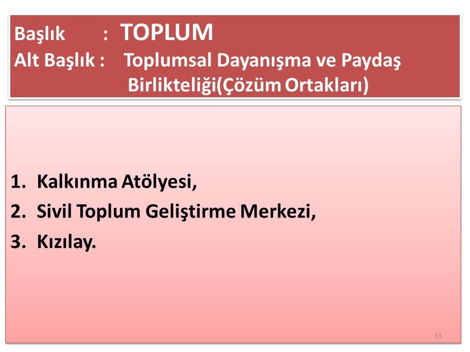 Başlık : TOPLUM Alt Başlık : Toplumsal Dayanışma ve Paydaş Birlikteliği(Çözüm Ortakları)