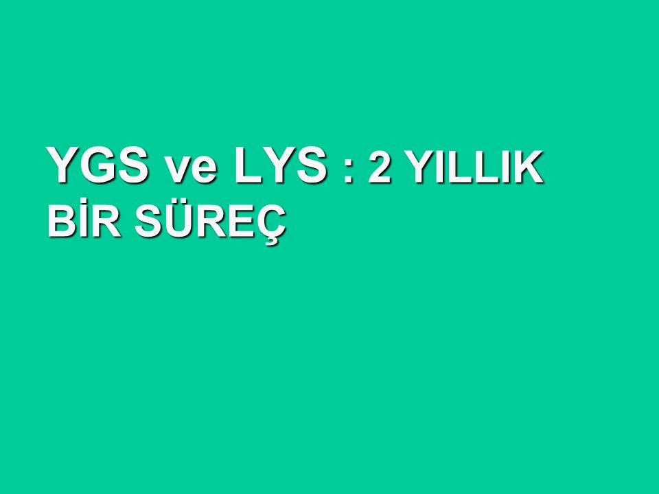 YGS ve LYS : 2 YILLIK BİR SÜREÇ