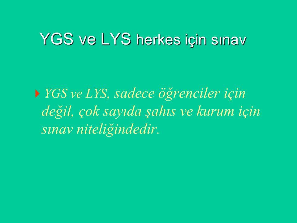 YGS ve LYS herkes için sınav