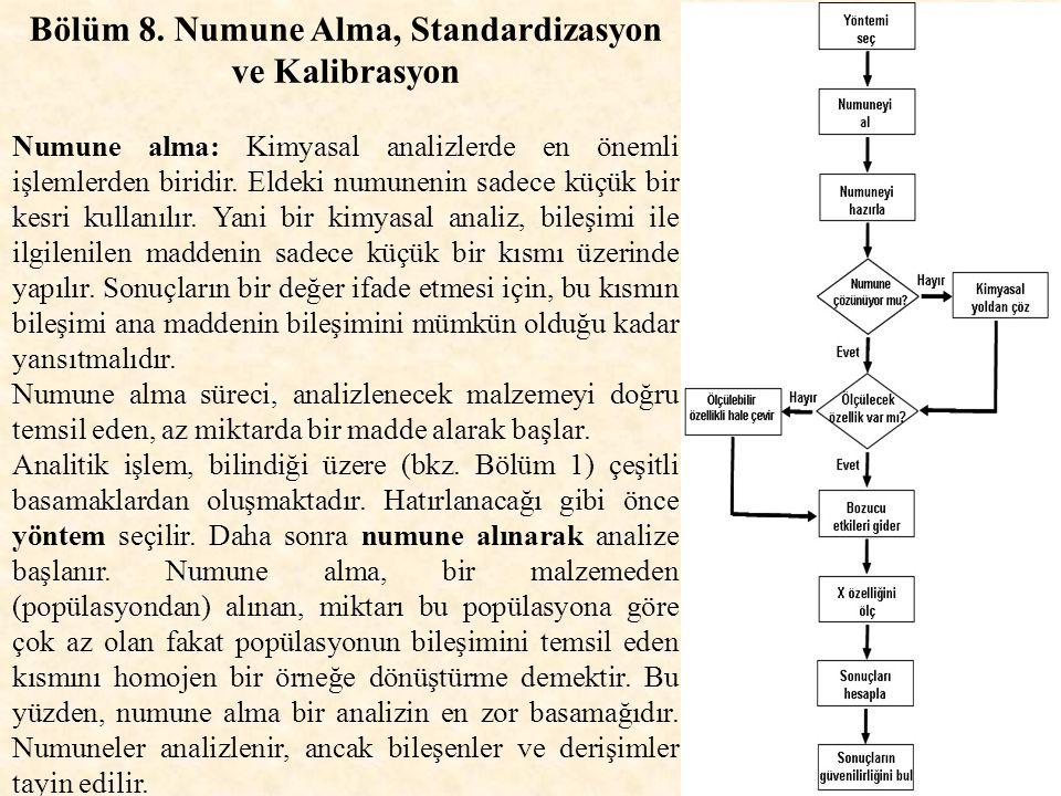 Bölüm 8. Numune Alma, Standardizasyon ve Kalibrasyon