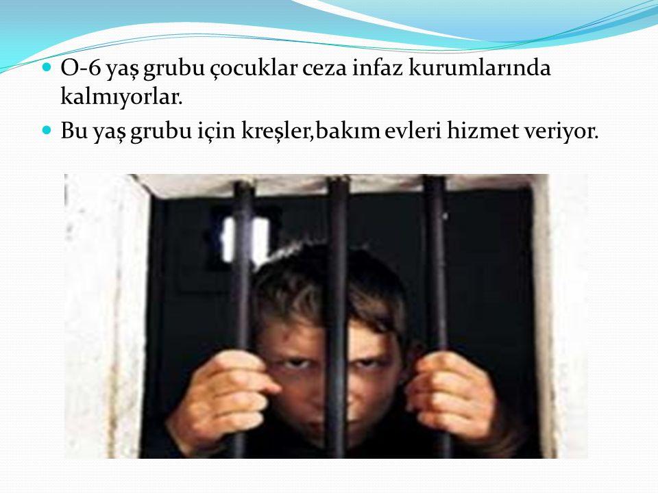 O-6 yaş grubu çocuklar ceza infaz kurumlarında kalmıyorlar.