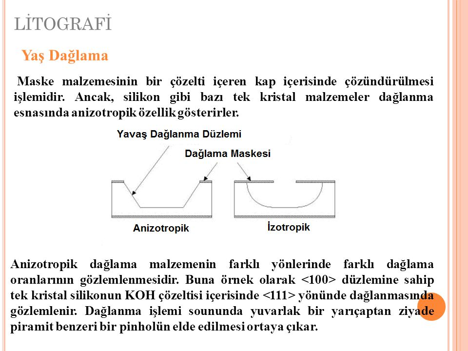 LİTOGRAFİ Yaş Dağlama.