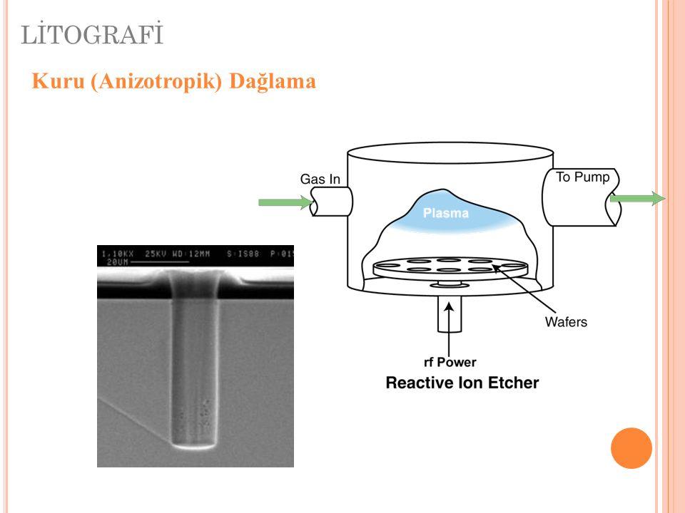 LİTOGRAFİ Kuru (Anizotropik) Dağlama Unif