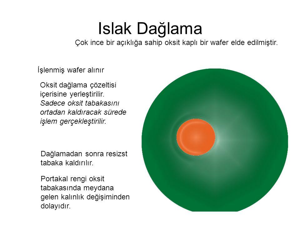 Islak Dağlama Çok ince bir açıklığa sahip oksit kaplı bir wafer elde edilmiştir. İşlenmiş wafer alınır.