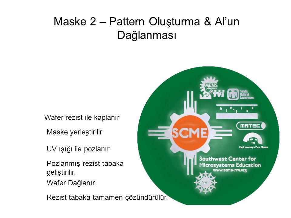 Maske 2 – Pattern Oluşturma & Al'un Dağlanması