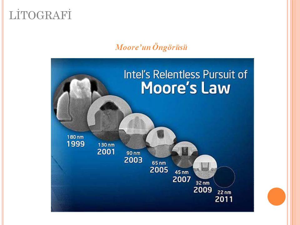 LİTOGRAFİ Moore'un Öngörüsü Unif