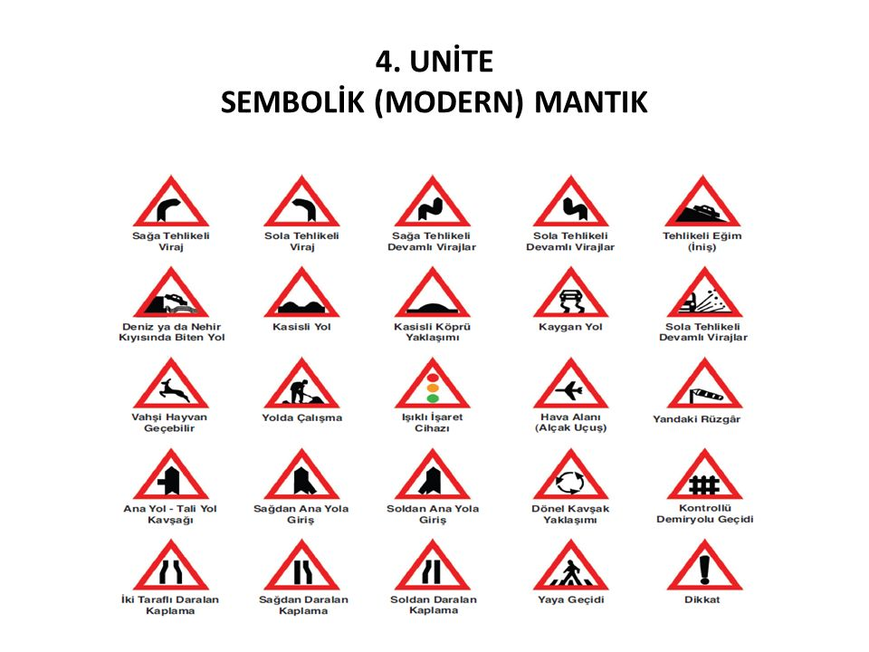 4. UNİTE SEMBOLİK (MODERN) MANTIK