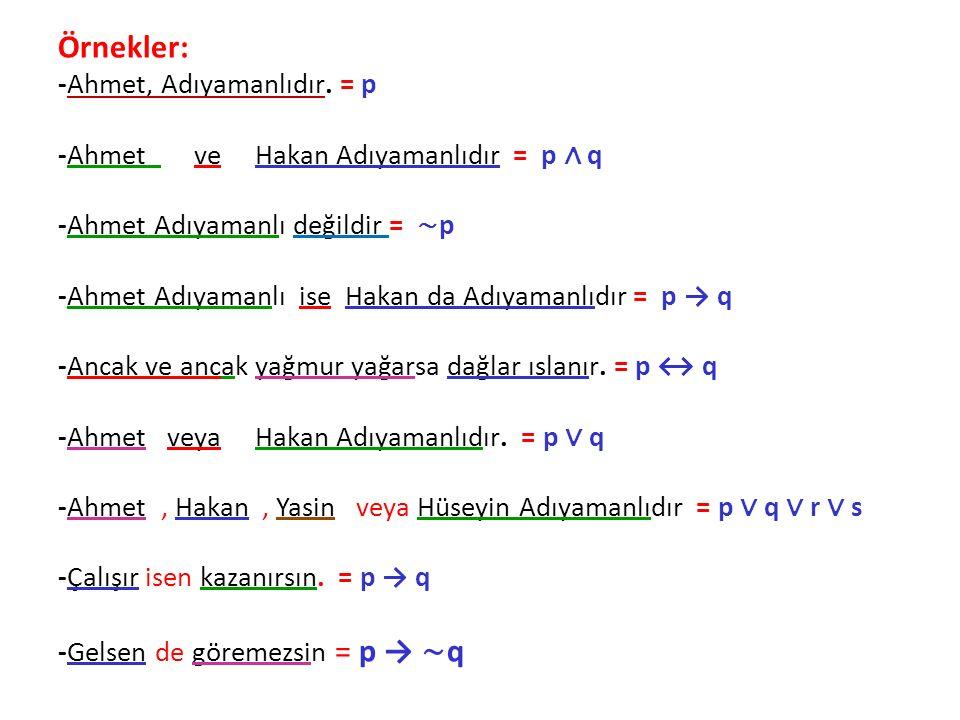 Örnekler: -Ahmet, Adıyamanlıdır