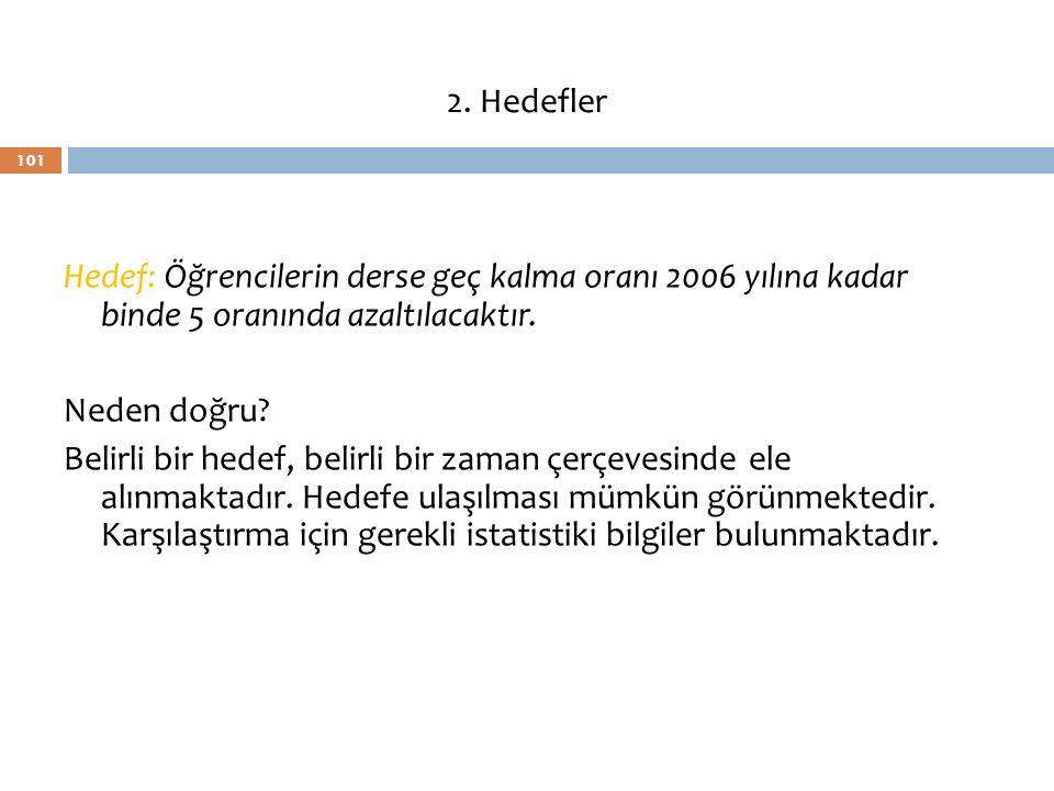 2. Hedefler Hedef: Öğrencilerin derse geç kalma oranı 2006 yılına kadar binde 5 oranında azaltılacaktır.