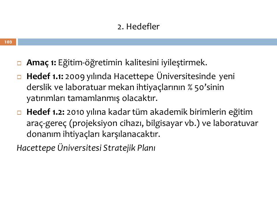2. Hedefler Amaç 1: Eğitim-öğretimin kalitesini iyileştirmek.