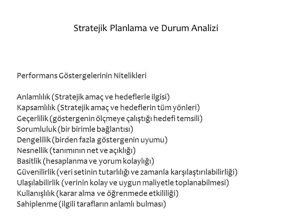 Stratejik Planlama ve Durum Analizi