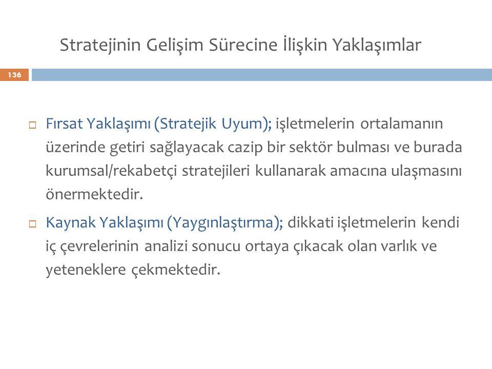 Stratejinin Gelişim Sürecine İlişkin Yaklaşımlar