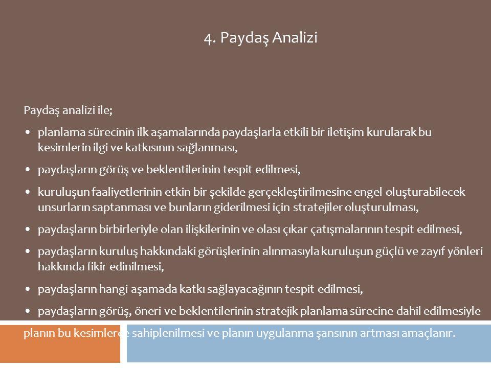 4. Paydaş Analizi Paydaş analizi ile;